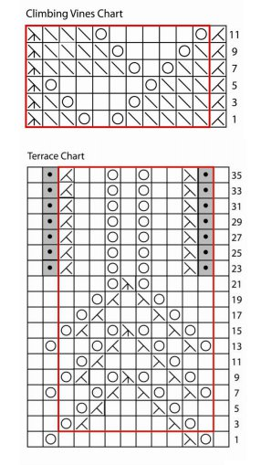 Climbing Vines and Terrace Chart