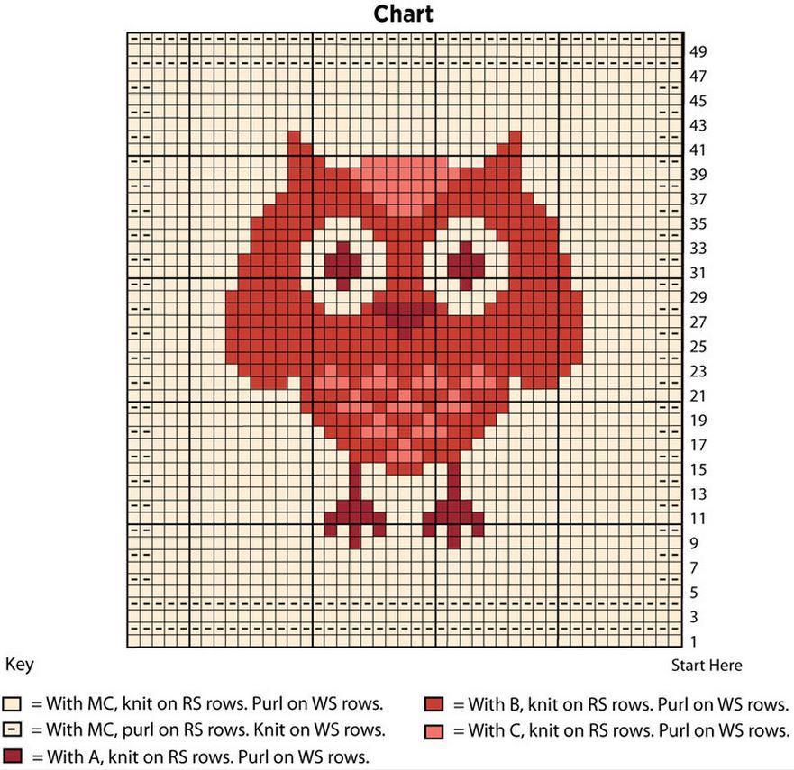 Festive Owl Dishcloth Allfreeknitting Com